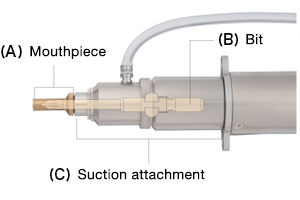 Appearance of the suction unit