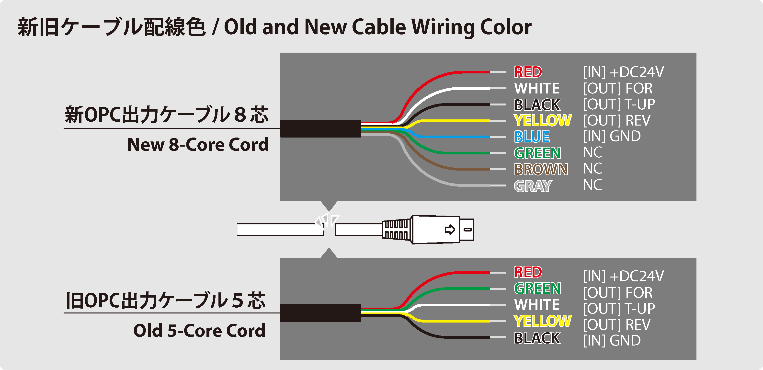 OPC-cable-Specification_20A_Review